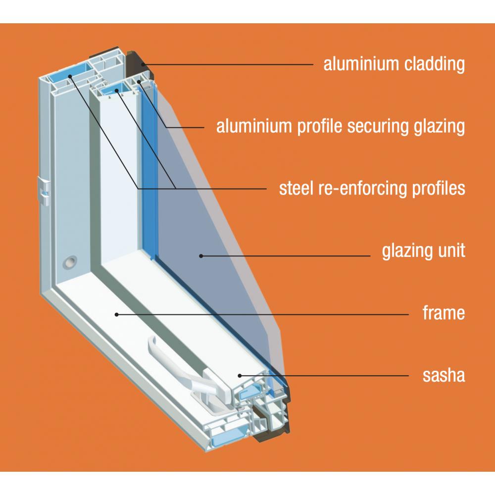 Optilight Pvc 55cm X 98cm Centre Pivot Roof Window Sunlux